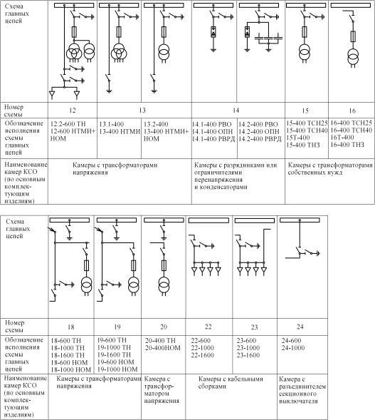 3 – Схемы электрические